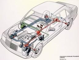 Automatisch schaltender Vierradantrieb 4MATIC in einer Limousine der Mercedes-Benz Baureihe 124. Grafik aus dem Jahr 1986.