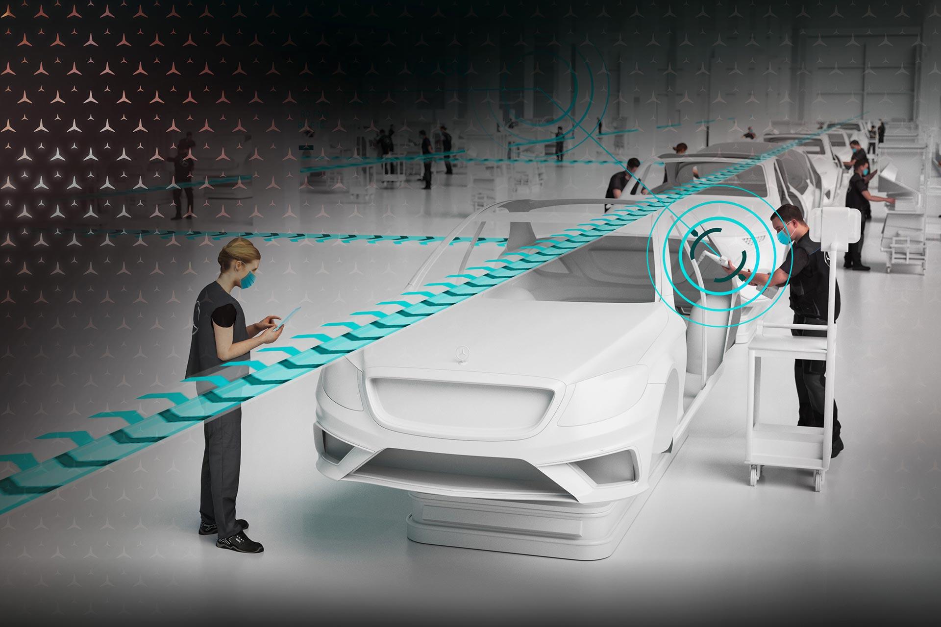 #Meet Mercedes - MO360 - Digital production@MercedesBenz
