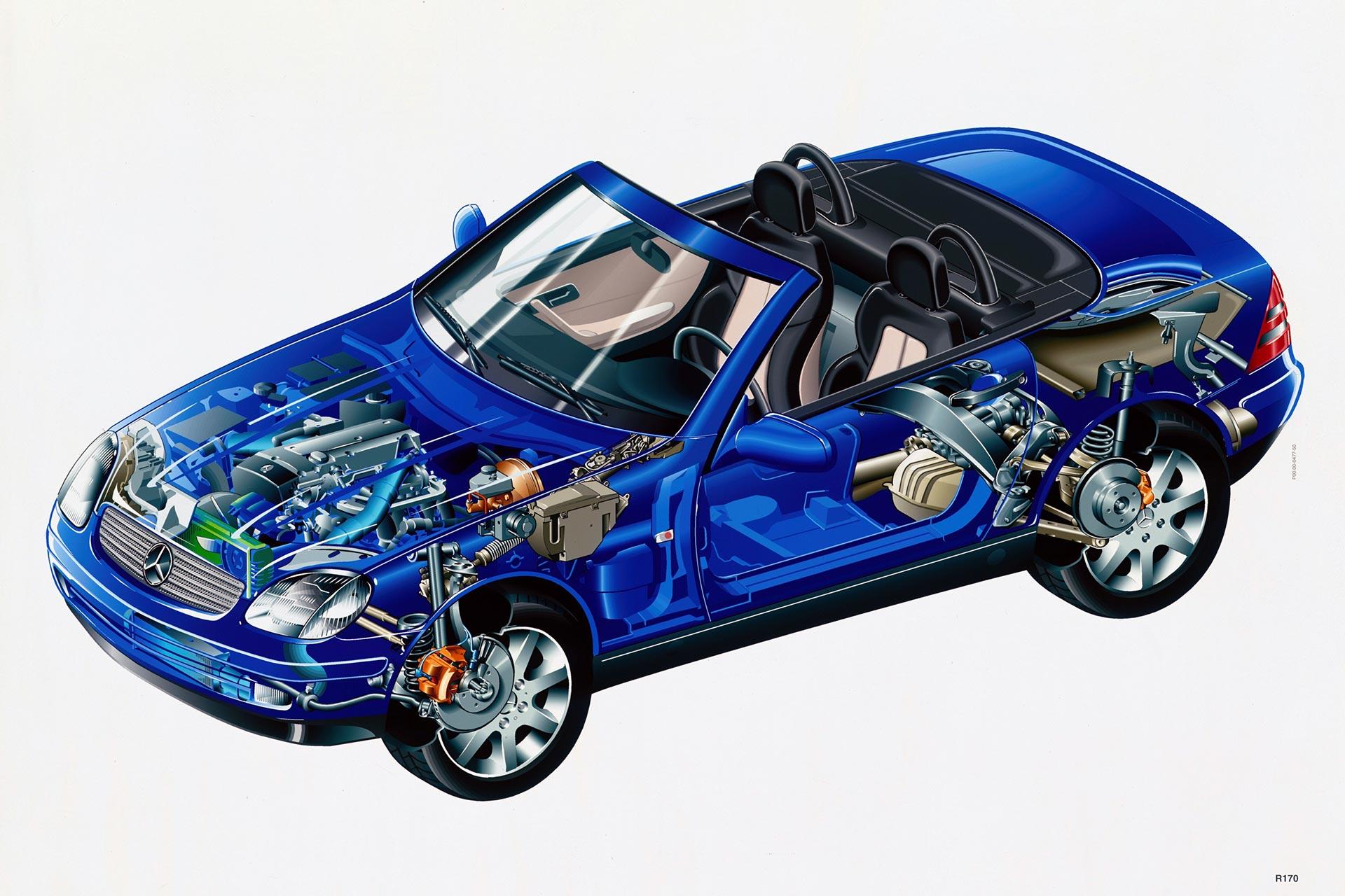 Mercedes-Benz SLK 200 der Baureihe R 170. Durchsichtzeichnung.